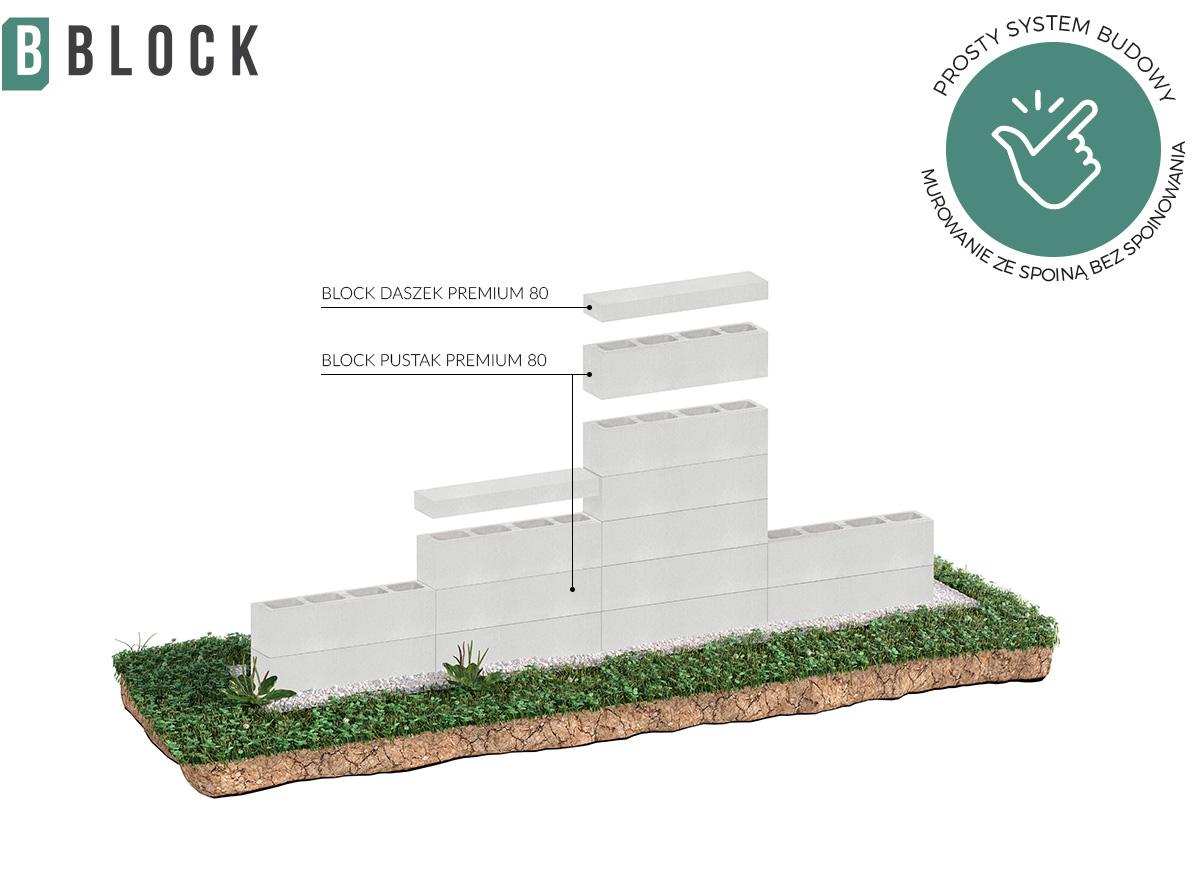 block ogrodzenia gładkie