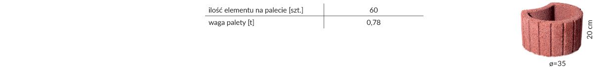 gazon piccolo